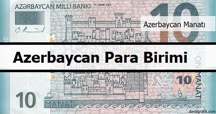 azerbaycan parası