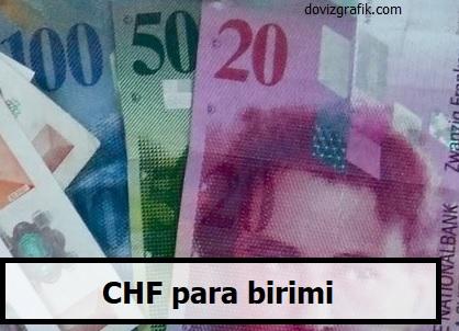 chf para birimi