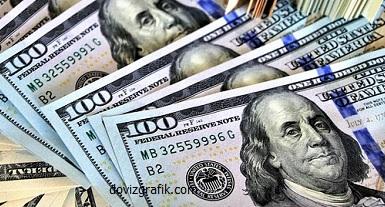 dolar Grafikleri