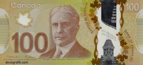 Kanada Doları Tl Hesaplama Sayfası Kanada Doları Haberleri
