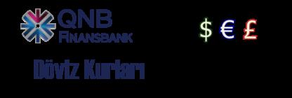 finansbank döviz kurları